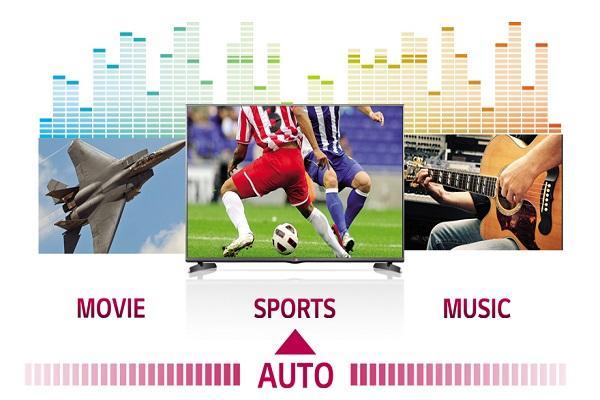 Công nghệ Smart Sound
