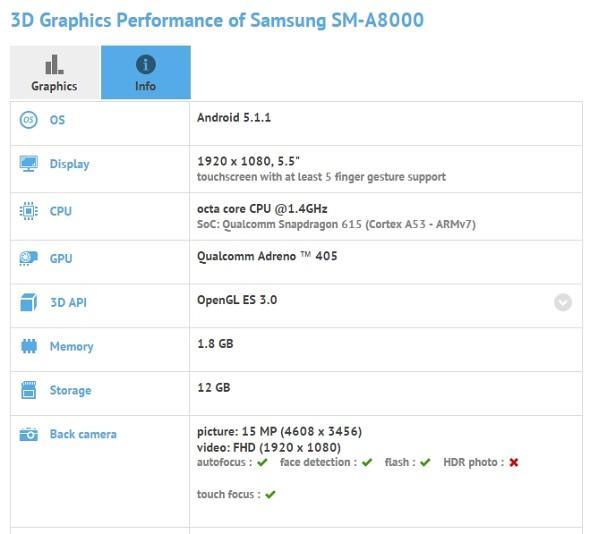 Galaxy A8 bị ghi nhận