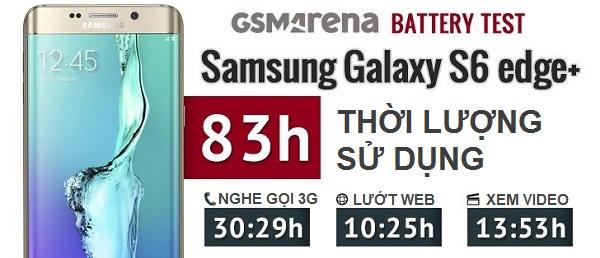 Thời lượng sử dụng pin của Samsung Galaxy S6 Edge Plus