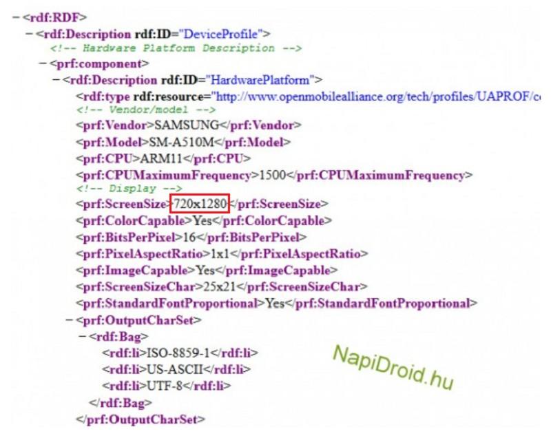 Tài liệu User Agent cho thấy A5 có màn hình độ phân giải HD