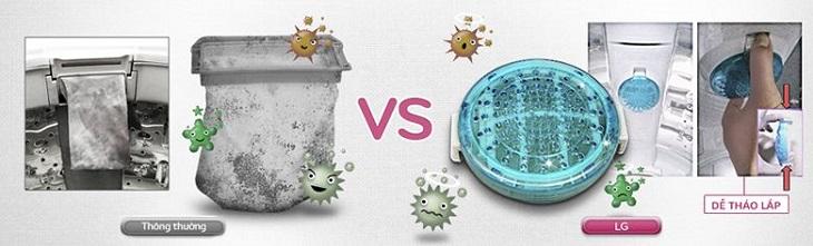Bộ lọc sơ vải kháng khuẩn trên máy giặt LG