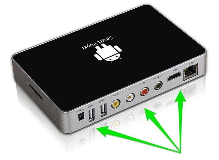 Các cổng kết nối trên Android tivi box