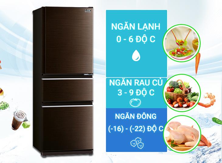 3 ngăn riêng biệt cho 3 vùng nhiệt độ khác nhau