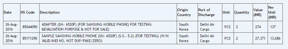 Galaxy A3, A5, A7 2017 đã sẵn sàng ra mắt rồi sao?