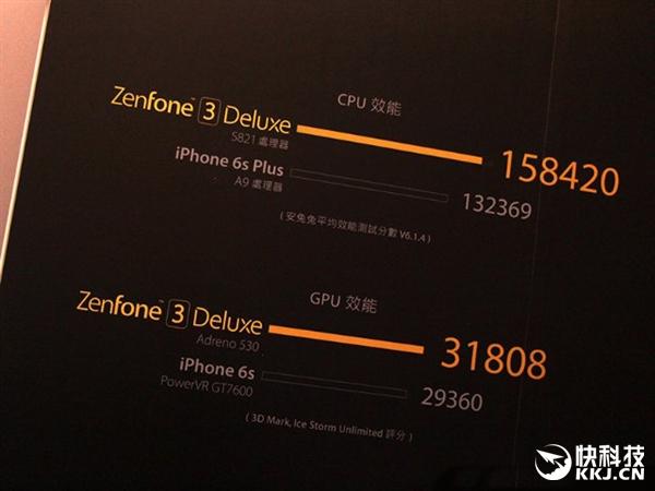 Xiaomi Mi 5s lộ điểm sức mạnh cao nhất trong tất cả máy Android