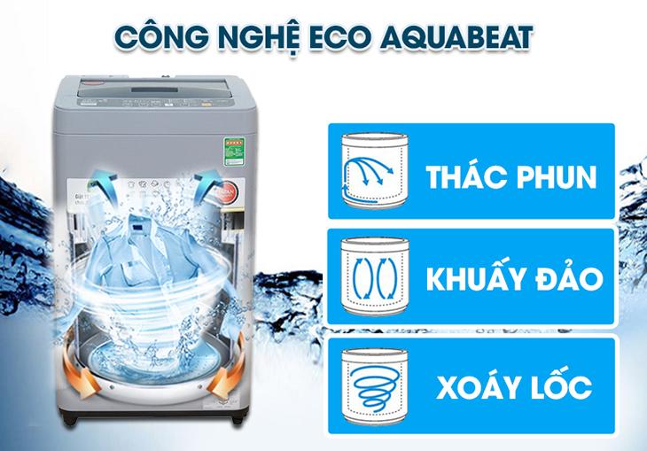Công nghệ giặt Eco Aquabeat