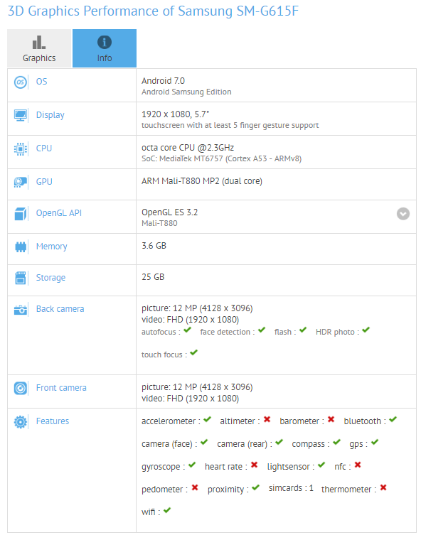 Samsung Galaxy On7 Pro 2017 lộ cấu hình đầy đủ trên GFXBench