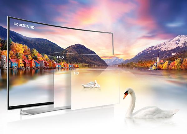 Phân biệt tivi HD, Full HD, 4K