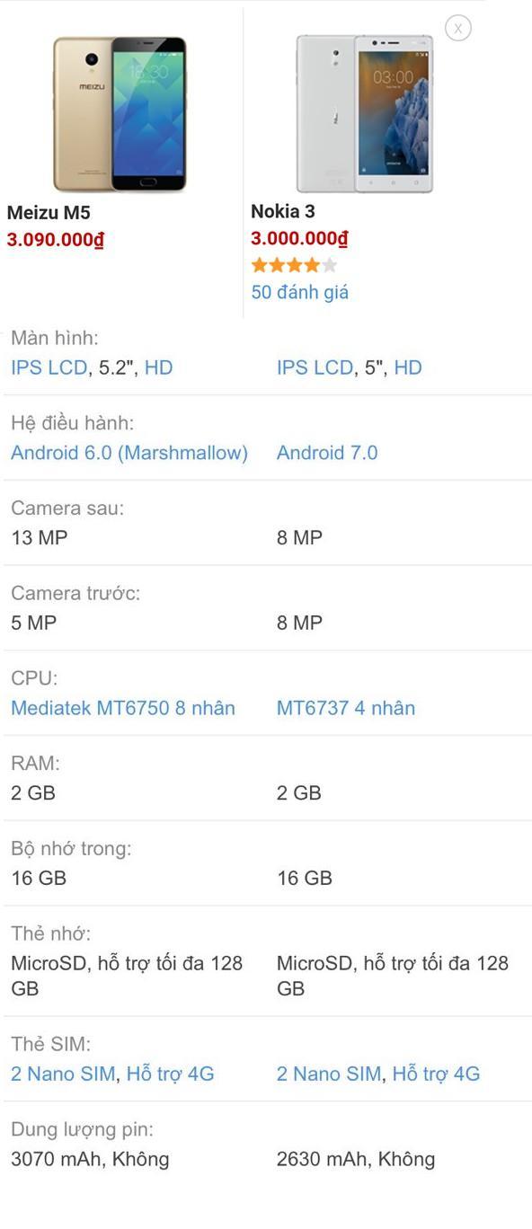 Đối thủ của Nokia 3 xuất hiện đây rồi, ngon lành hơn nhé!