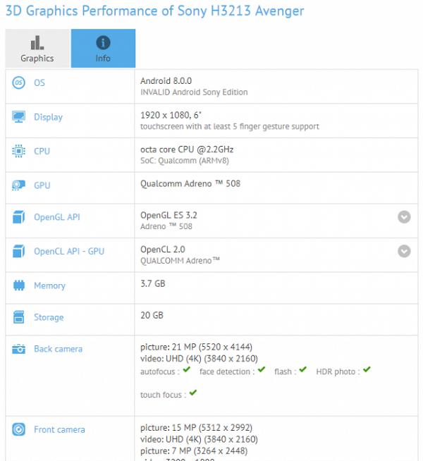 Smartphone Sony mới với tên mã Avenger rò rỉ cấu hình trên GFXBench - ảnh 2