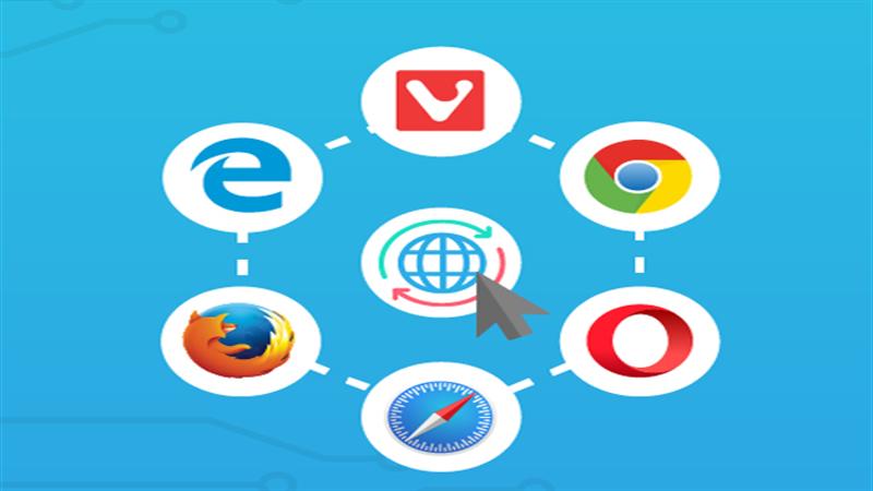 Các thao tác trong trình duyệt web.