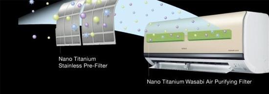 Lưới lọc Nano Titanium và lưới lọc Nano Titanium Wasabi diệt vi khuẩn giúp không khí trong lành