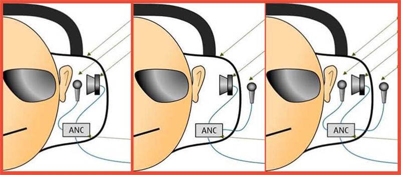 Các loại chống ồn chủ động